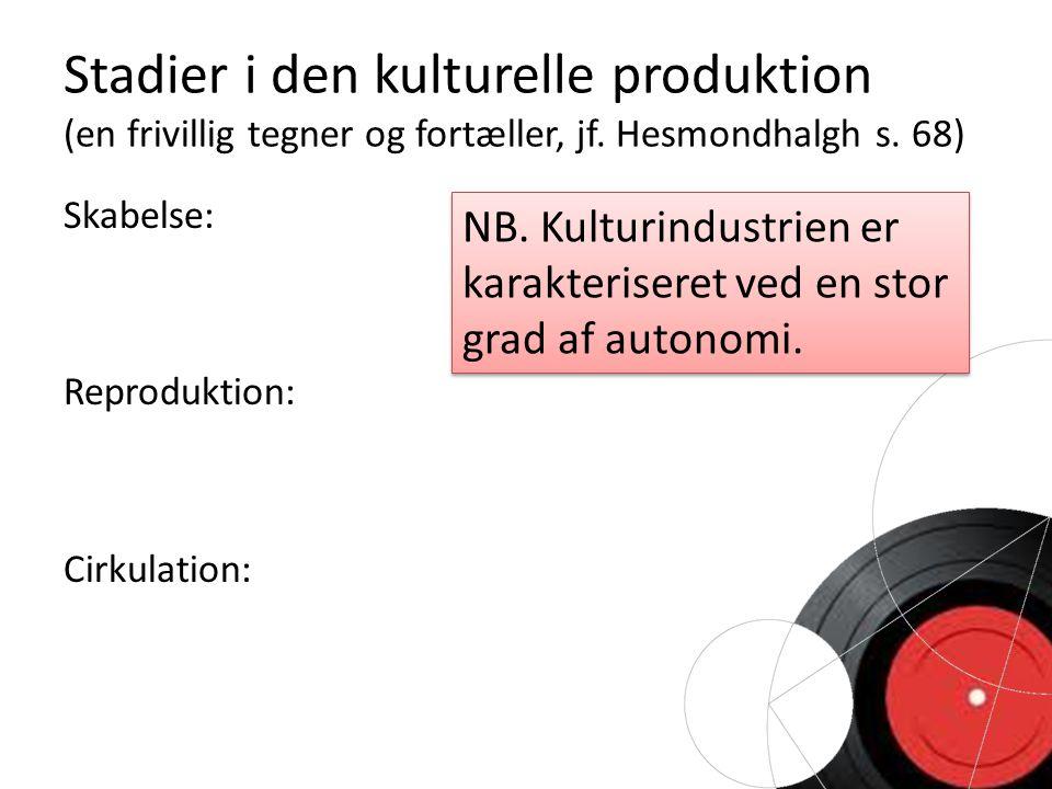 Stadier i den kulturelle produktion (en frivillig tegner og fortæller, jf.