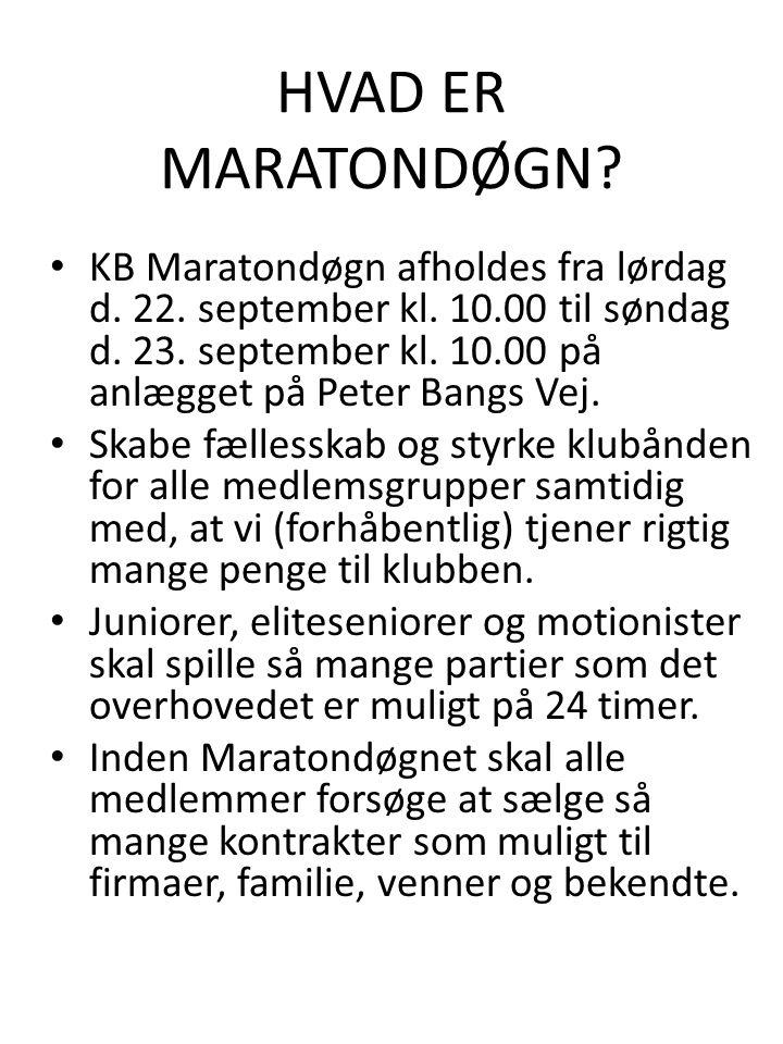 HVAD ER MARATONDØGN. • KB Maratondøgn afholdes fra lørdag d.