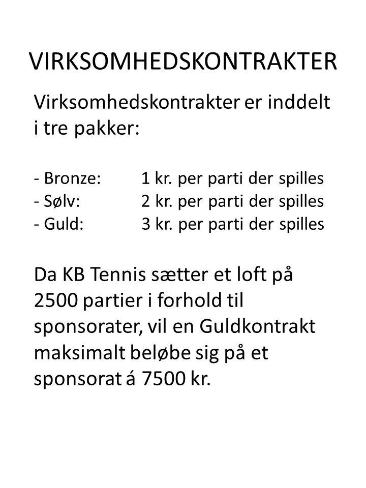 VIRKSOMHEDSKONTRAKTER Virksomhedskontrakter er inddelt i tre pakker: - Bronze: 1 kr.