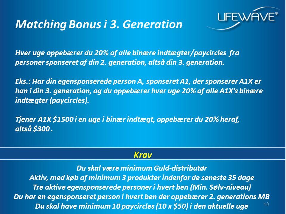 10 Matching Bonus i 3.