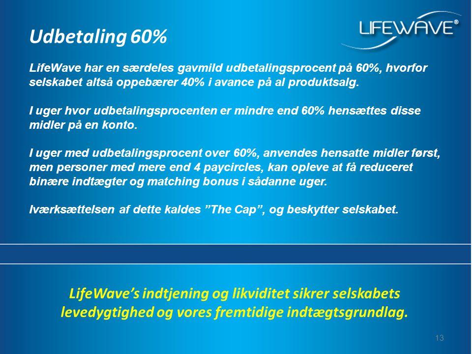 13 LifeWave's indtjening og likviditet sikrer selskabets levedygtighed og vores fremtidige indtægtsgrundlag.