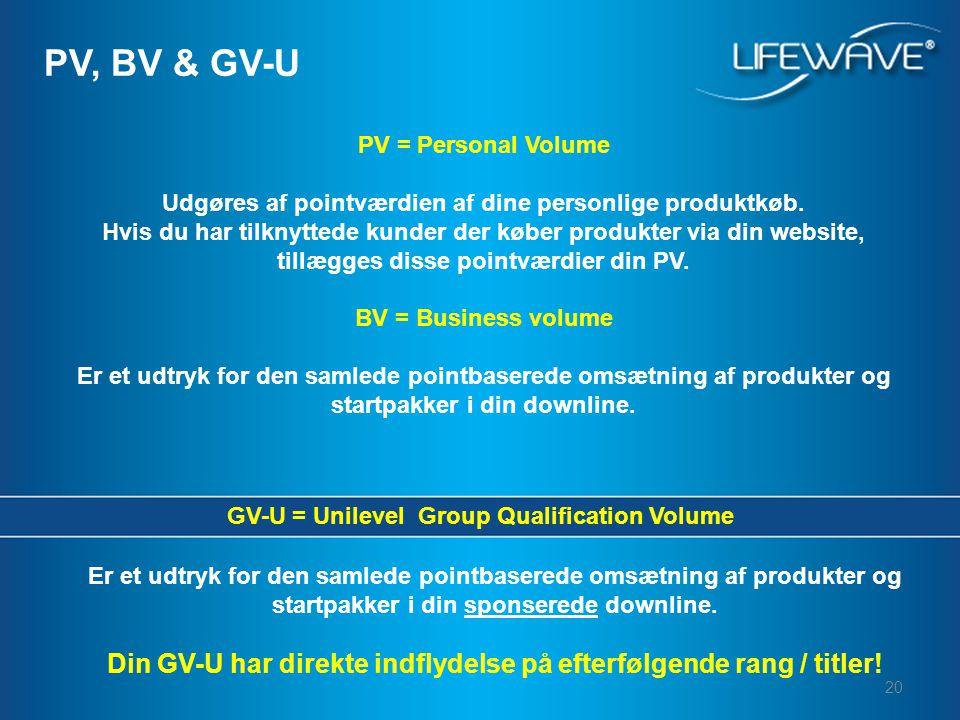 20 PV, BV & GV-U PV = Personal Volume Udgøres af pointværdien af dine personlige produktkøb.
