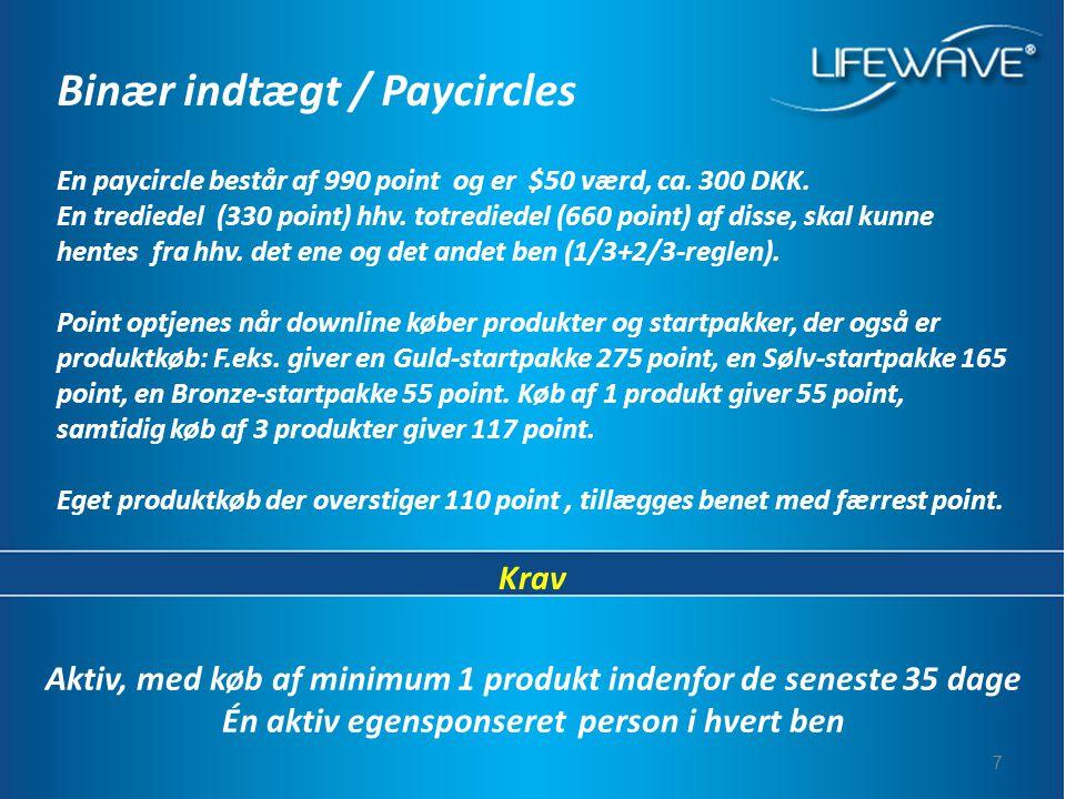 7 Aktiv, med køb af minimum 1 produkt indenfor de seneste 35 dage Én aktiv egensponseret person i hvert ben Binær indtægt / Paycircles En paycircle består af 990 point og er $50 værd, ca.
