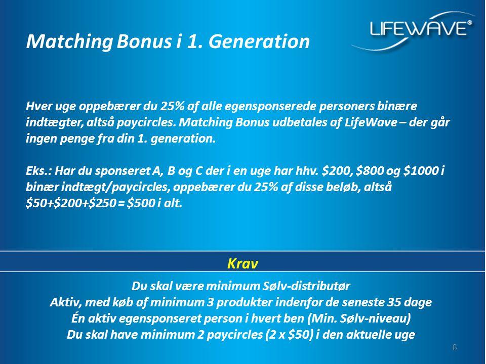 8 Matching Bonus i 1.