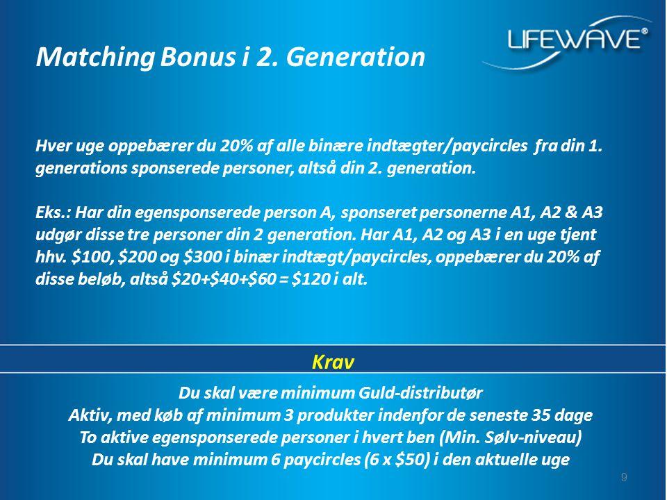 9 Matching Bonus i 2.