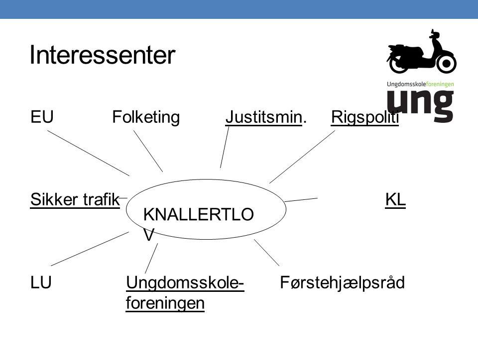 Interessenter KNALLERTLO V EU Folketing Justitsmin.