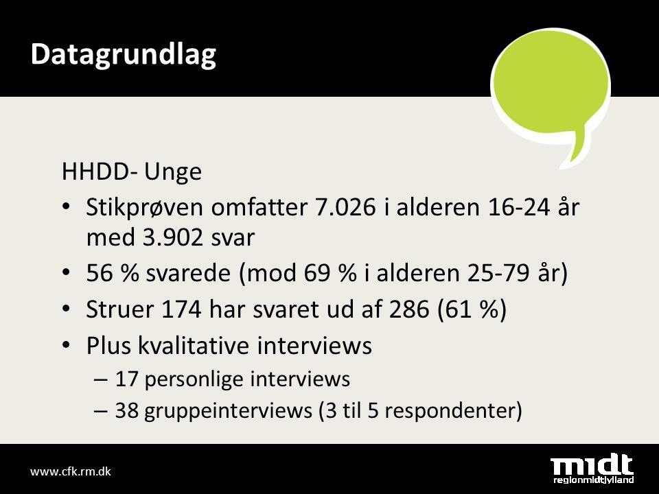 www.cfk.rm.dk Datagrundlag HHDD- Unge • Stikprøven omfatter 7.026 i alderen 16-24 år med 3.902 svar • 56 % svarede (mod 69 % i alderen 25-79 år) • Struer 174 har svaret ud af 286 (61 %) • Plus kvalitative interviews – 17 personlige interviews – 38 gruppeinterviews (3 til 5 respondenter)