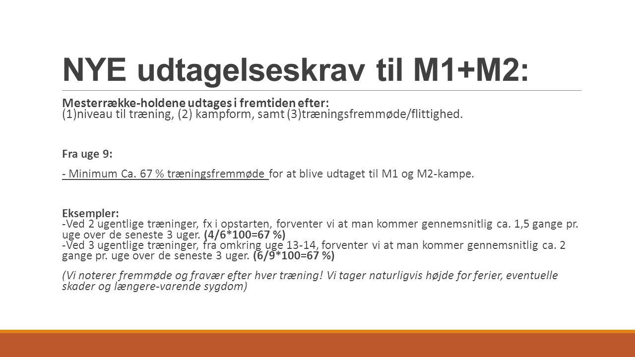 NYE udtagelseskrav til M1+M2: Mesterrække-holdene udtages i fremtiden efter: (1)niveau til træning, (2) kampform, samt (3)træningsfremmøde/flittighed.