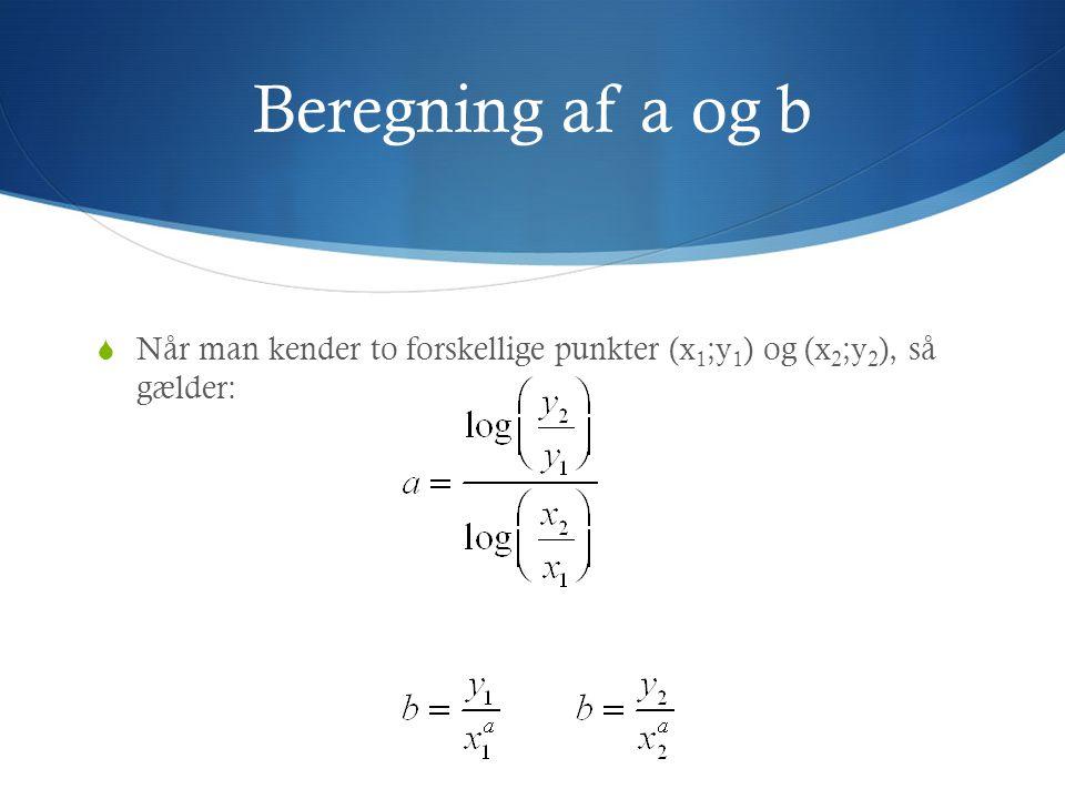 Bevis (formlerne) 1/3  Når grafen går gennem punkterne (x 1 ;y 1 ) og (x 2 ;y 2 ), så gælder: