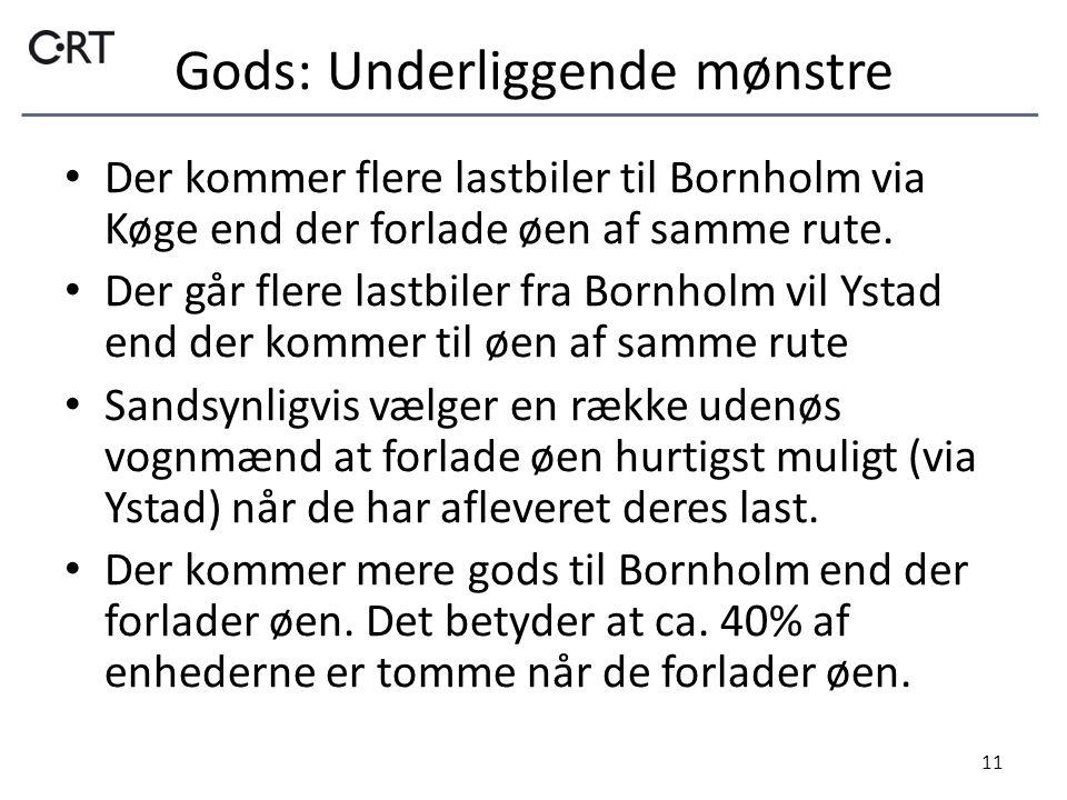 Gods: Underliggende mønstre • Der kommer flere lastbiler til Bornholm via Køge end der forlade øen af samme rute.