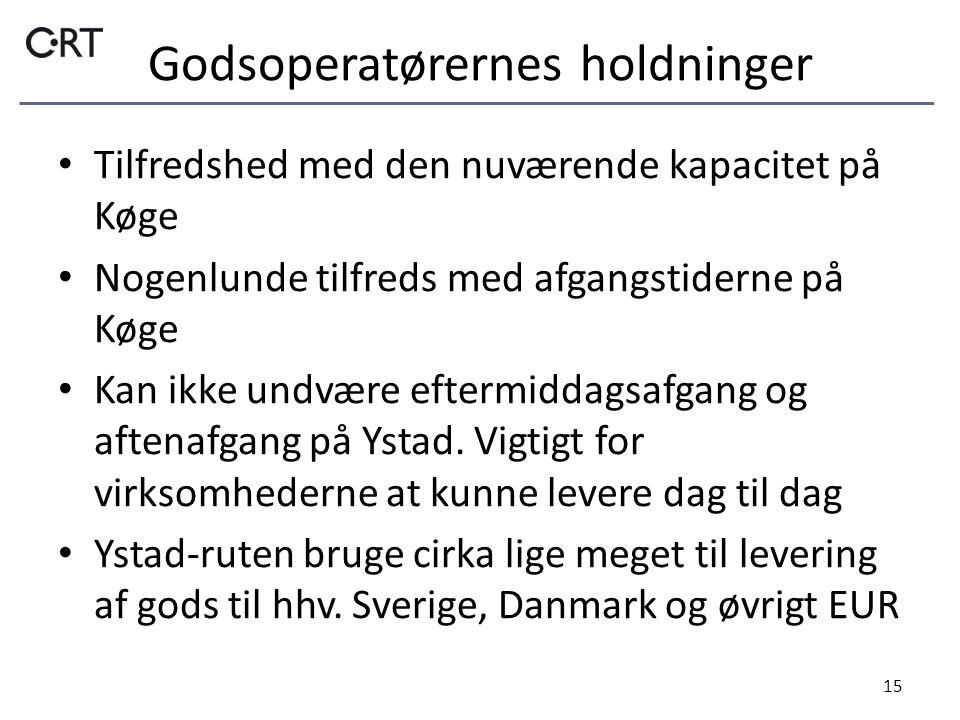 Godsoperatørernes holdninger 15 • Tilfredshed med den nuværende kapacitet på Køge • Nogenlunde tilfreds med afgangstiderne på Køge • Kan ikke undvære eftermiddagsafgang og aftenafgang på Ystad.