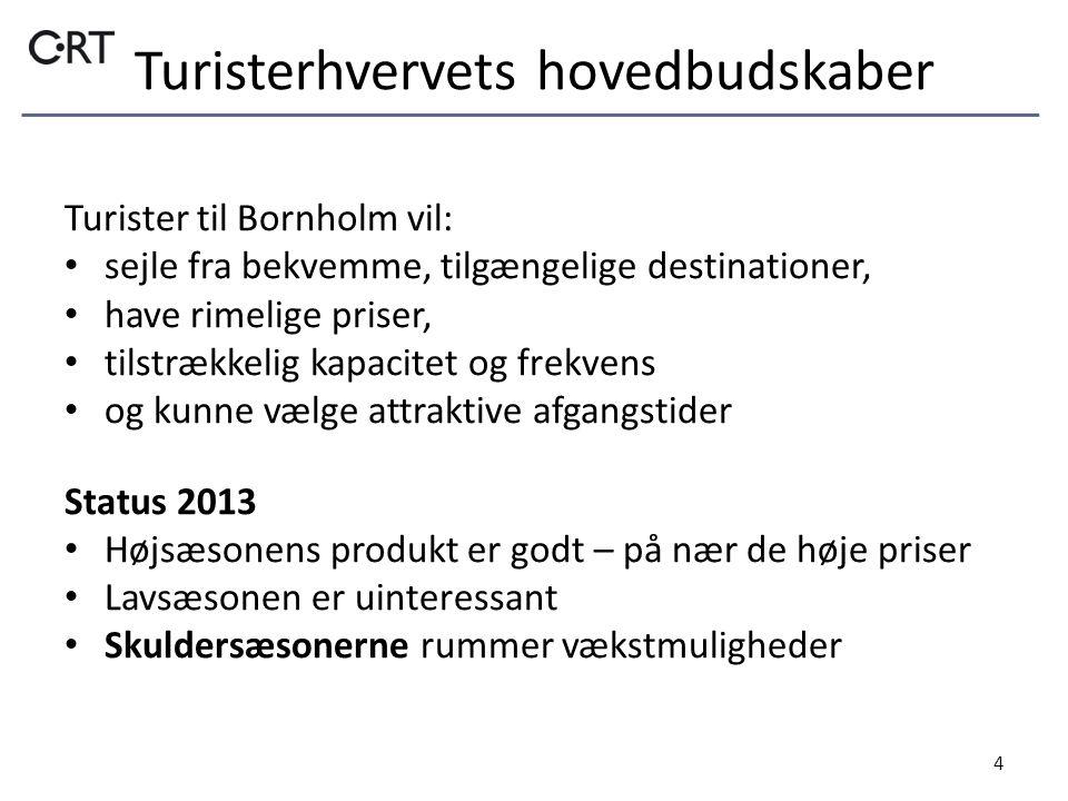 Turisterhvervets hovedbudskaber 4 Turister til Bornholm vil: • sejle fra bekvemme, tilgængelige destinationer, • have rimelige priser, • tilstrækkelig kapacitet og frekvens • og kunne vælge attraktive afgangstider Status 2013 • Højsæsonens produkt er godt – på nær de høje priser • Lavsæsonen er uinteressant • Skuldersæsonerne rummer vækstmuligheder