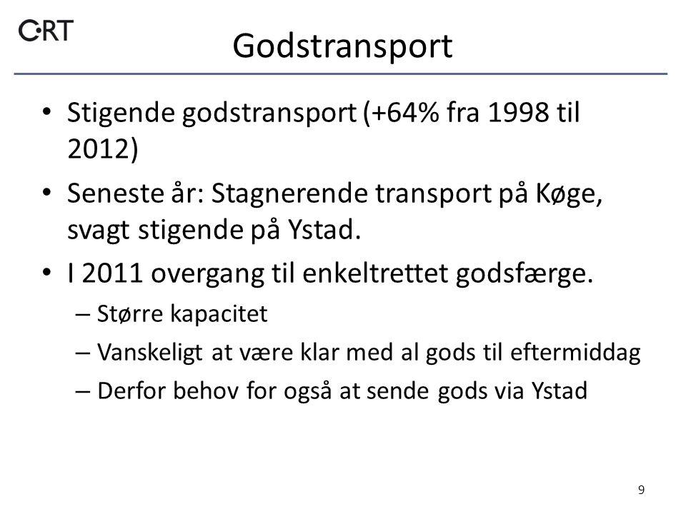 Godstransport • Stigende godstransport (+64% fra 1998 til 2012) • Seneste år: Stagnerende transport på Køge, svagt stigende på Ystad.