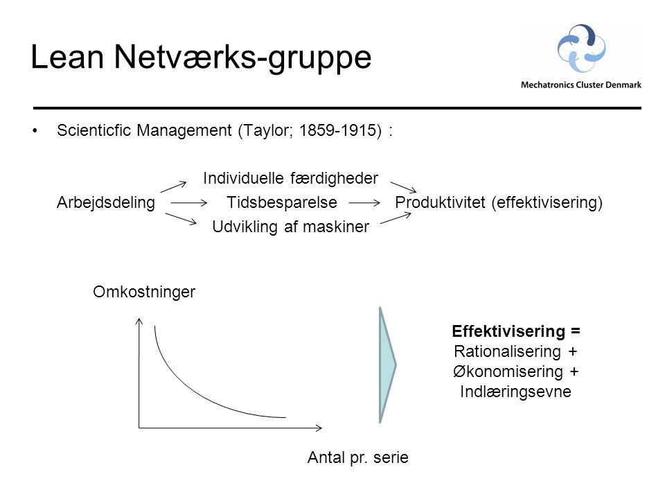 Lean Netværks-gruppe •Scienticfic Management (Taylor; 1859-1915) : Individuelle færdigheder Arbejdsdeling Tidsbesparelse Produktivitet (effektiviserin