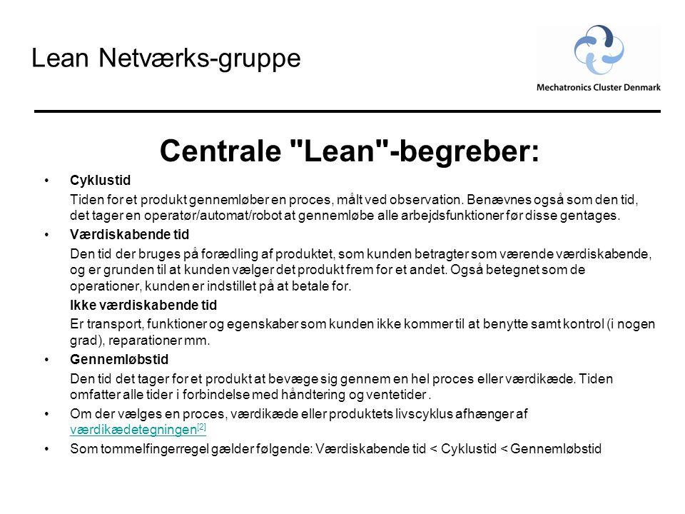 Lean Netværks-gruppe Lean Koncept I dag er Lean Konceptet en smule udvandet, idet ordet Lean ikke udelukkende anvendes i forbindelse med produktions- og logistik opgaver, men derimod om alle organisations områder inden for forskellige ledelses og effektiviserings aktiviteter.