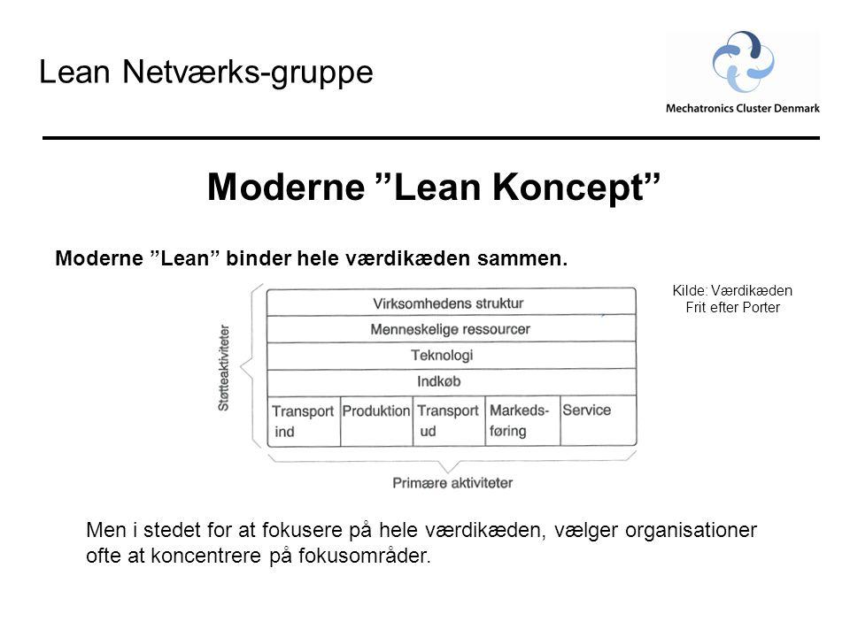 """Lean Netværks-gruppe Moderne """"Lean Koncept"""" Moderne """"Lean"""" binder hele værdikæden sammen. Kilde: Værdikæden Frit efter Porter Men i stedet for at foku"""