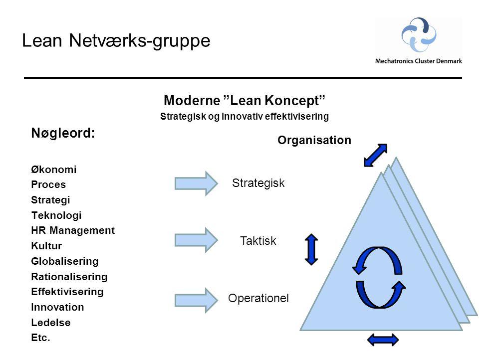 Lean Netværks-gruppe Strategisk Lean Strategi I dag vælger virksomheder ofte en strategi som matcher og sikrer den fremtidige overlevelse på det globale marked.