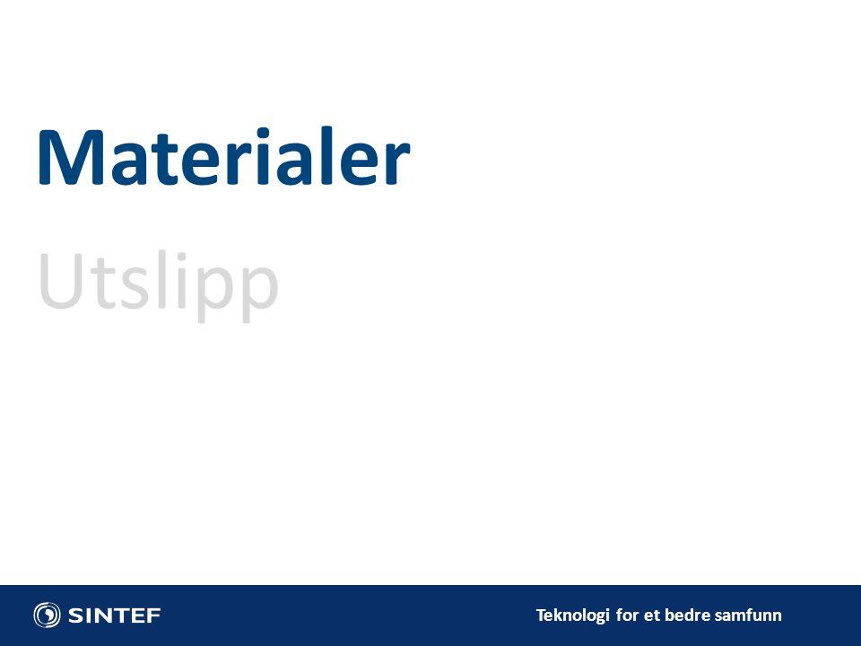 Teknologi for et bedre samfunn Materialer Utslipp