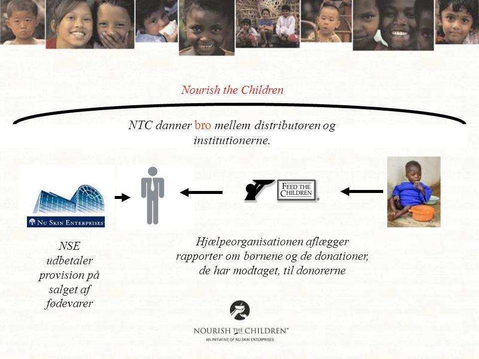 NSE udbetaler provision på salget af fødevarer Hjælpeorganisationen aflægger rapporter om børnene og de donationer, de har modtaget, til donorerne Nourish the Children NTC danner bro mellem distributøren og institutionerne.