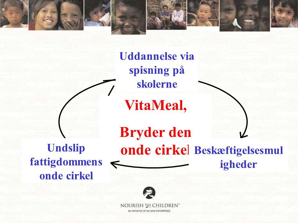 VitaMeal VitaMeal, Bryder den onde cirkel Vitamins & Nutrients Healthy Mind and Body Uddannelse via spisning på skolerne Beskæftigelsesmul igheder Undslip fattigdommens onde cirkel