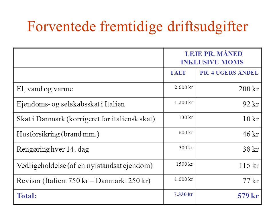 Forventede fremtidige driftsudgifter LEJE PR. MÅNED INKLUSIVE MOMS I ALTPR.