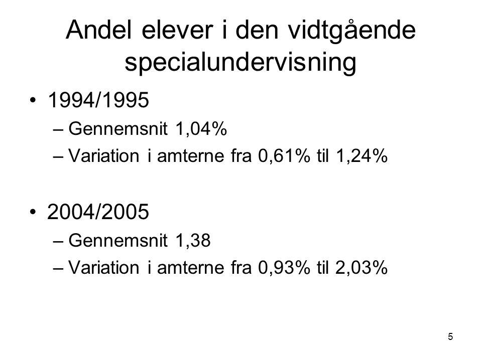 5 Andel elever i den vidtgående specialundervisning •1994/1995 –Gennemsnit 1,04% –Variation i amterne fra 0,61% til 1,24% •2004/2005 –Gennemsnit 1,38 –Variation i amterne fra 0,93% til 2,03%