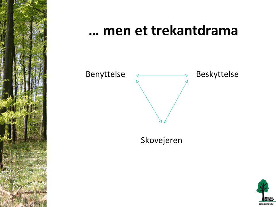 … men et trekantdrama Benyttelse Beskyttelse Skovejeren