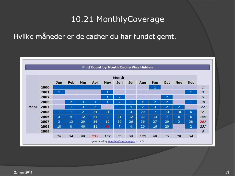 23. juni 201469 10.21 MonthlyCoverage Hvilke måneder er de cacher du har fundet gemt.