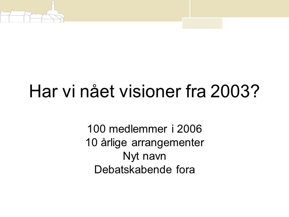Har vi nået visioner fra 2003.