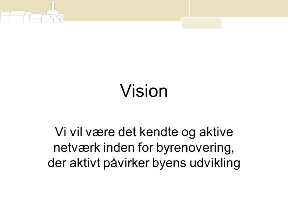 Vision Vi vil være det kendte og aktive netværk inden for byrenovering, der aktivt påvirker byens udvikling