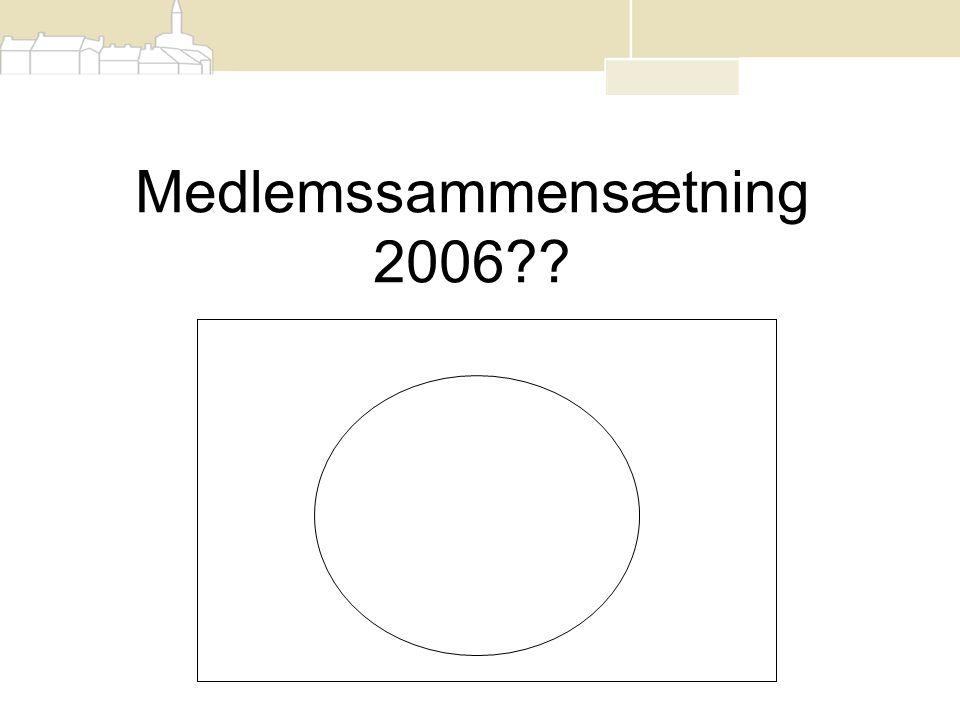 Medlemssammensætning 2006
