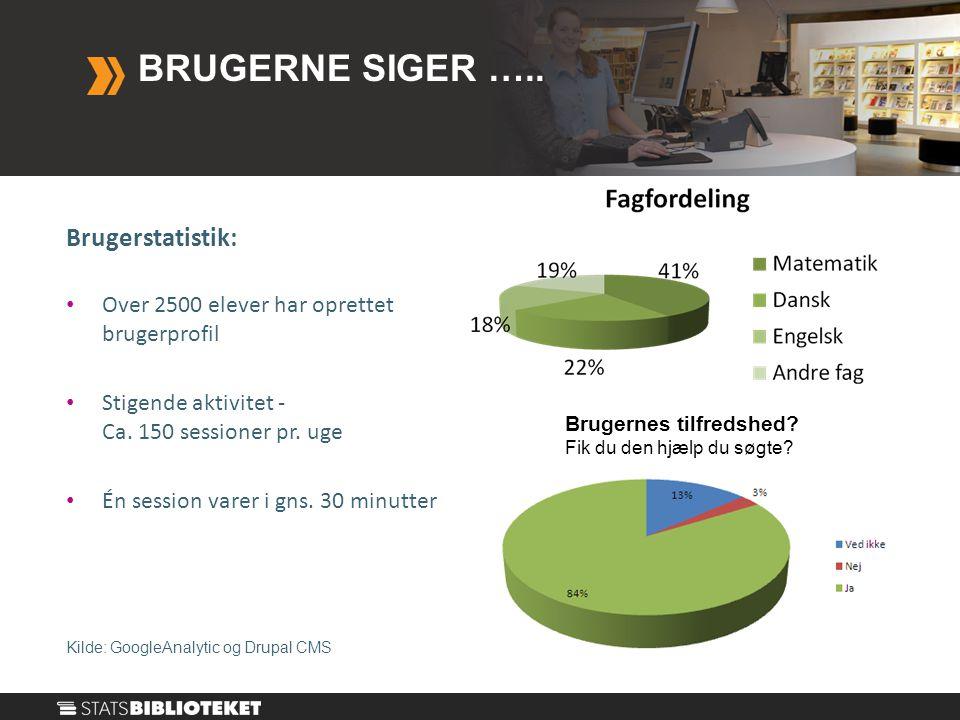 BRUGERNE SIGER …..