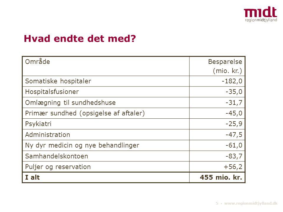 5 ▪ www.regionmidtjylland.dk Hvad endte det med. OmrådeBesparelse (mio.