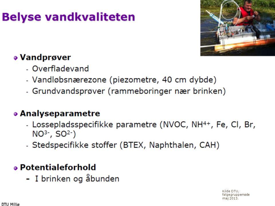 26. september 2013 Region Midtjylland, miljø Helle Larson Kilde DTU, følgegruppemøde maj 2013.