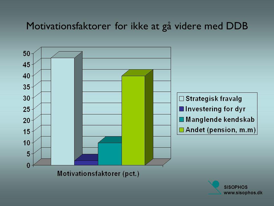 SISOPHOS www.sisophos.dk Motivationsfaktorer for ikke at gå videre med DDB