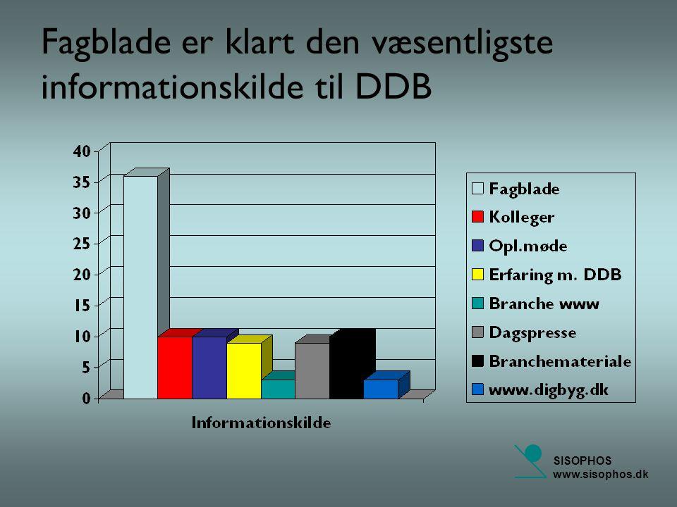 SISOPHOS www.sisophos.dk Fagblade er klart den væsentligste informationskilde til DDB