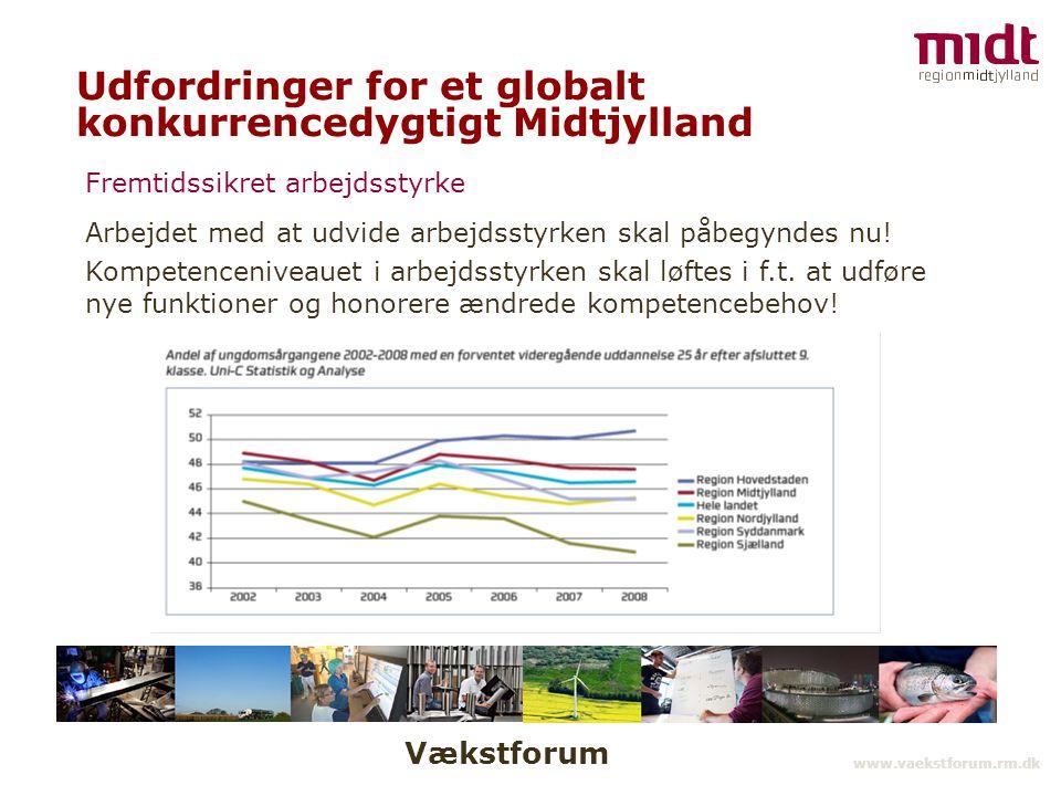 Vækstforum www.vaekstforum.rm.dk Udfordringer for et globalt konkurrencedygtigt Midtjylland Fremtidssikret arbejdsstyrke Arbejdet med at udvide arbejdsstyrken skal påbegyndes nu.