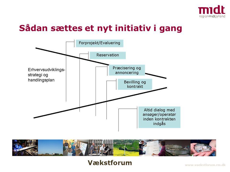 Vækstforum www.vaekstforum.rm.dk Sådan sættes et nyt initiativ i gang