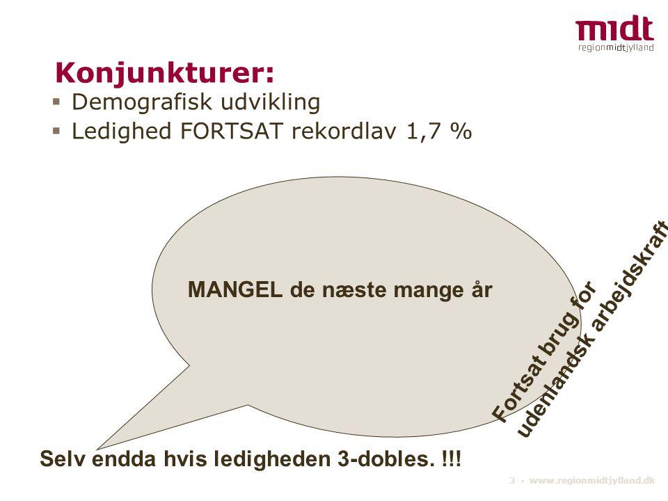 3 ▪ www.regionmidtjylland.dk Konjunkturer:  Demografisk udvikling  Ledighed FORTSAT rekordlav 1,7 % MANGEL de næste mange år Selv endda hvis ledigheden 3-dobles.