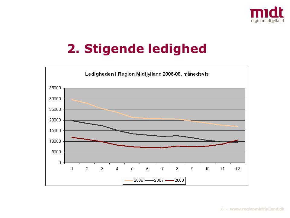 6 ▪ www.regionmidtjylland.dk 2. Stigende ledighed