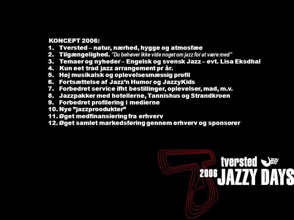 Tversted Jazzydays 2005 - status - 17/11 Tannishus KONCEPT 2006: 1.Tversted – natur, nærhed, hygge og atmosfæe 2.Tilgængelighed.