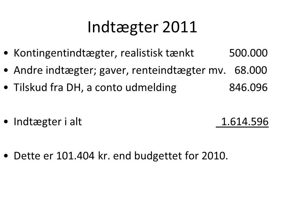 Indtægter 2011 •Kontingentindtægter, realistisk tænkt 500.000 •Andre indtægter; gaver, renteindtægter mv.