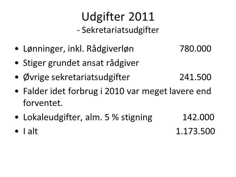 Udgifter 2011 - Sekretariatsudgifter •Lønninger, inkl.