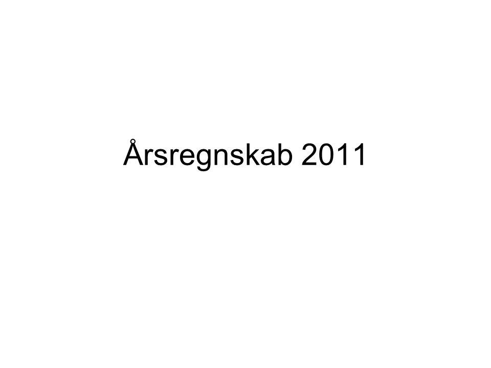 Årsregnskab 2011