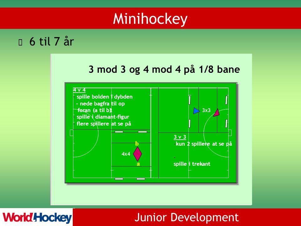 Junior Development 6 til 7 år 4x4 3 mod 3 og 4 mod 4 på 1/8 bane 3x3 3 v 3 -kun 2 spillere at se på - spille i trekant 4 v 4 - spille bolden i dybden – nede bagfra til op foran (a til b) t - spille i diamant-figur - flere spillere at se på a b Minihockey