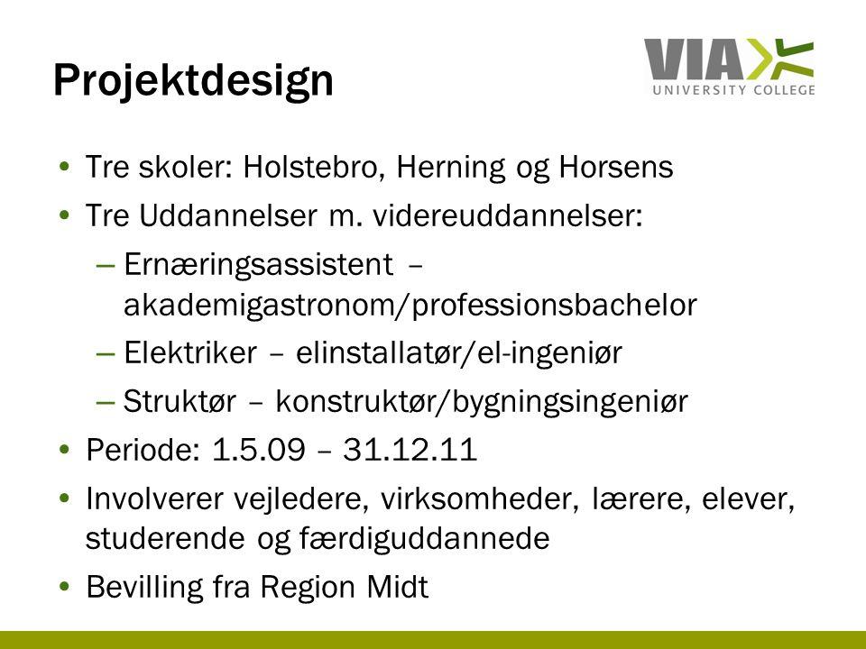 Projektdesign •Tre skoler: Holstebro, Herning og Horsens •Tre Uddannelser m.