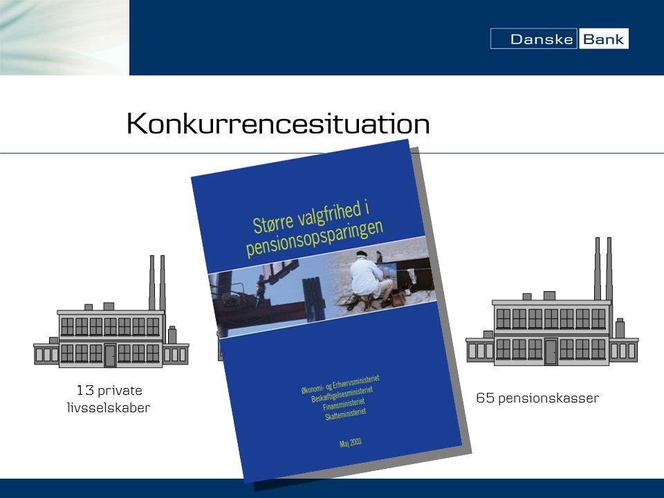 Konkurrencesituation 13 private livsselskaber 8 arbejdsmarkeds- pensionsselskaber 65 pensionskasser