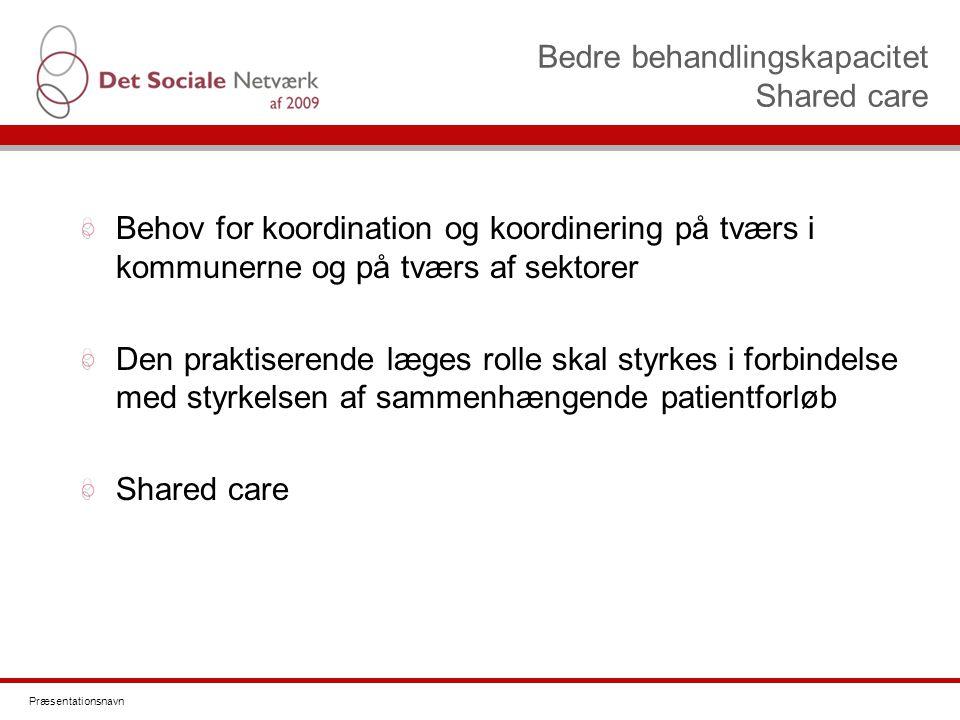 Bedre behandlingskapacitet Shared care Behov for koordination og koordinering på tværs i kommunerne og på tværs af sektorer Den praktiserende læges rolle skal styrkes i forbindelse med styrkelsen af sammenhængende patientforløb Shared care Præsentationsnavn