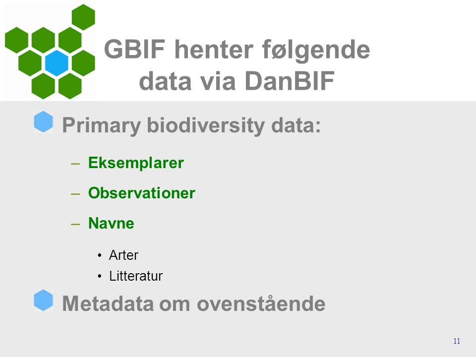 11 GBIF henter følgende data via DanBIF Primary biodiversity data: –Eksemplarer –Observationer –Navne •Arter •Litteratur Metadata om ovenstående