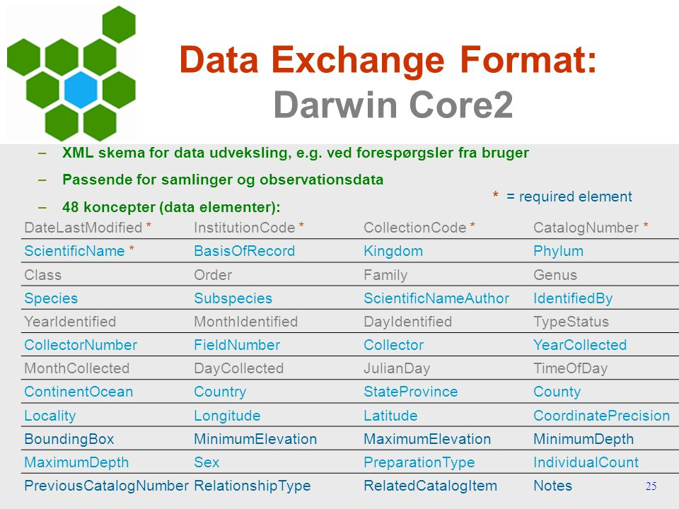 25 Data Exchange Format: Darwin Core2 –XML skema for data udveksling, e.g.